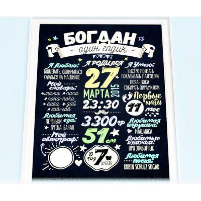 Постер достижений. Метрика-2